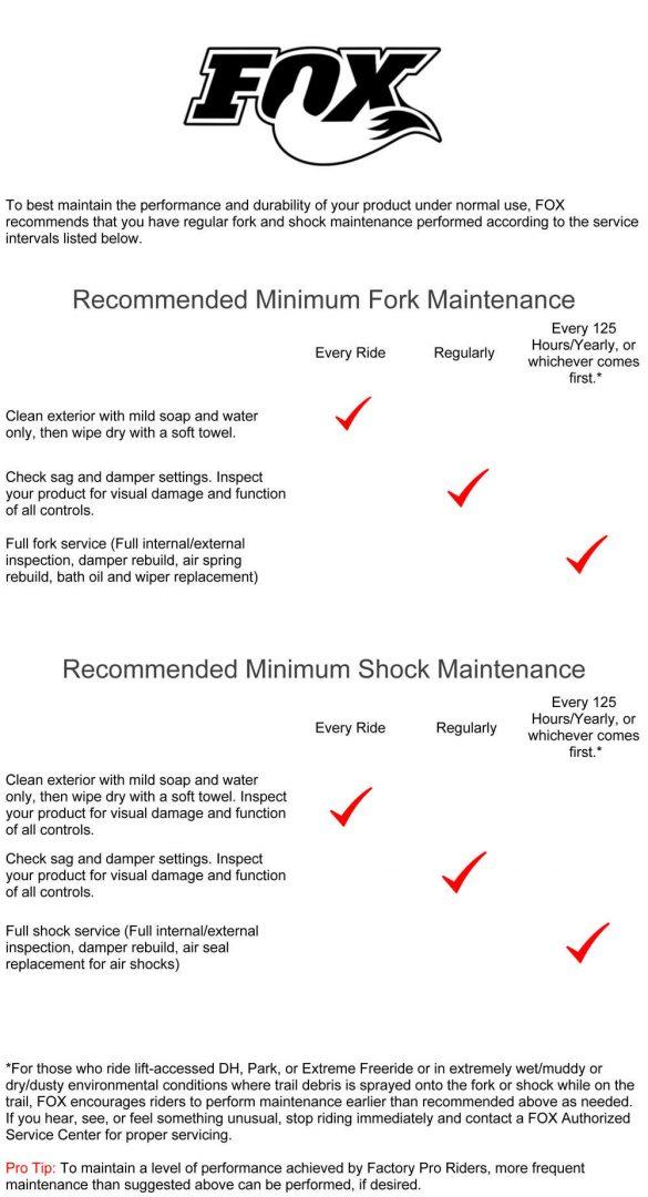 fox fork maintenance